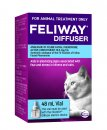 Feliway For Cats Refill 48ml
