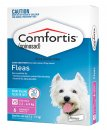 Comfortis for Dogs(2.3-4.5Kg) and Cats(1.4-2.7kg) 6 Pack Pink